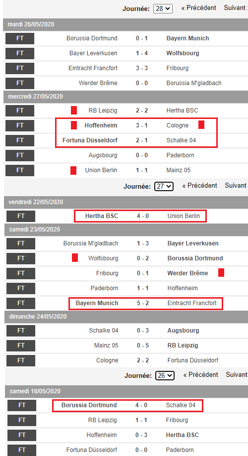 Allemagne (Bundesliga) 1xBet
